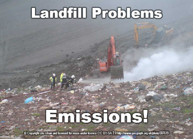 landfill problems Potential problems with msw landfill leachate recirculation g fred lee, phd, pe, dee and anne jones-lee, phd g fred lee & associates el macero, ca wwwgfredleecom gfredlee33@gmailcom letter to the editor, solid waste technologies, august (1994) editor: the july/august issue of solid waste.